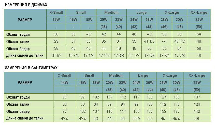 M Размер Женской Одежды