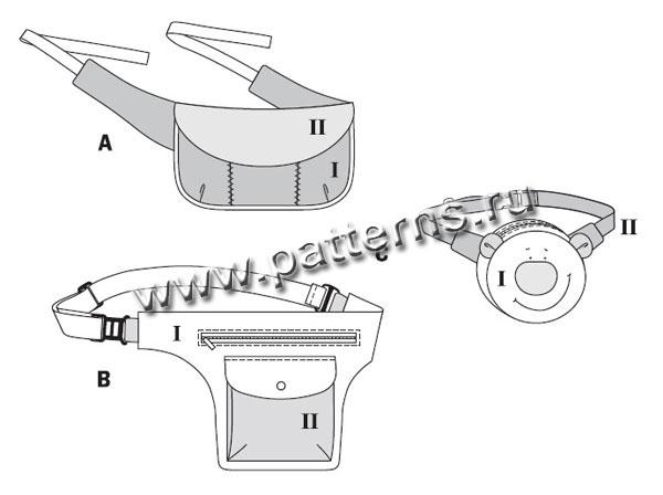 Выкройка мужской сумки на пояс