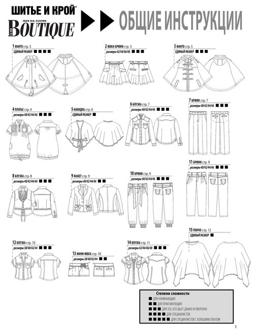 платье, кройка и шитье