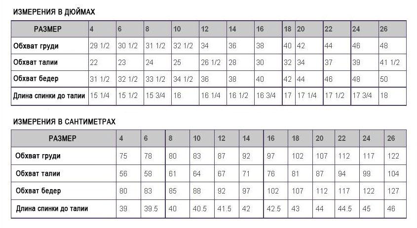 Таблица размеров для женщин