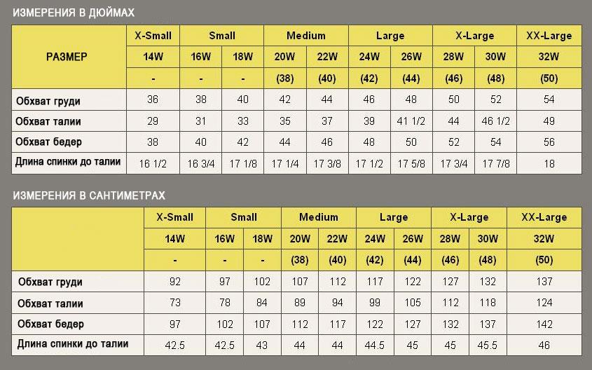 Таблица больших размеров для женщин