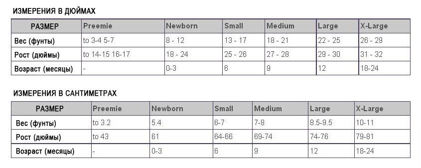 Таблица размеров для младенцев